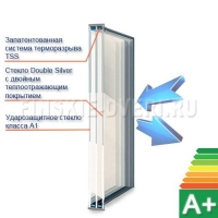 Деревянная дверь со стеклом Scandoors Arctic СW09