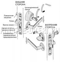 Финская входная дверь Jeld-Wen Basic 015
