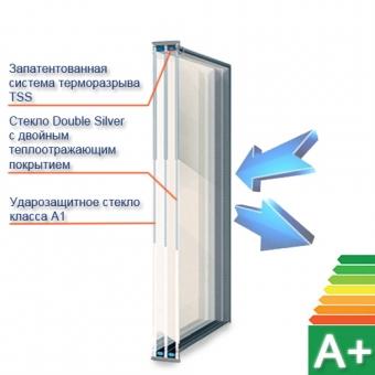 Боковое окно для финских дверей W02